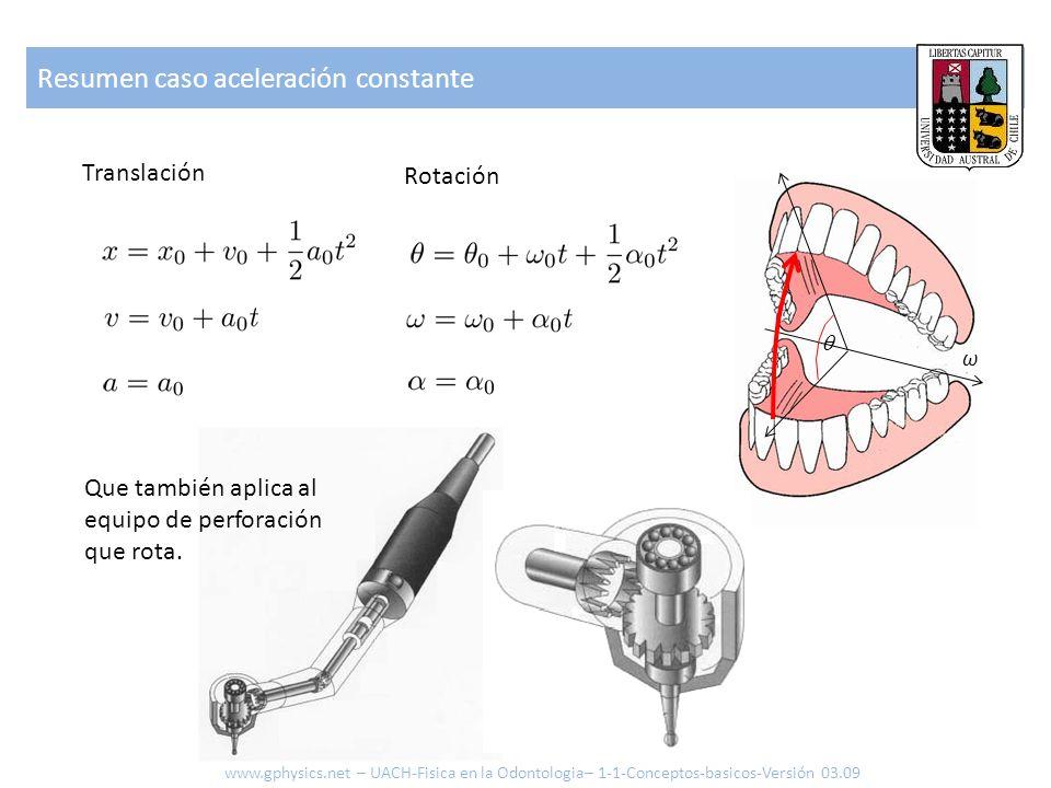 Resumen caso aceleración constante ω Translación Rotación Que también aplica al equipo de perforación que rota. www.gphysics.net – UACH-Fisica en la O