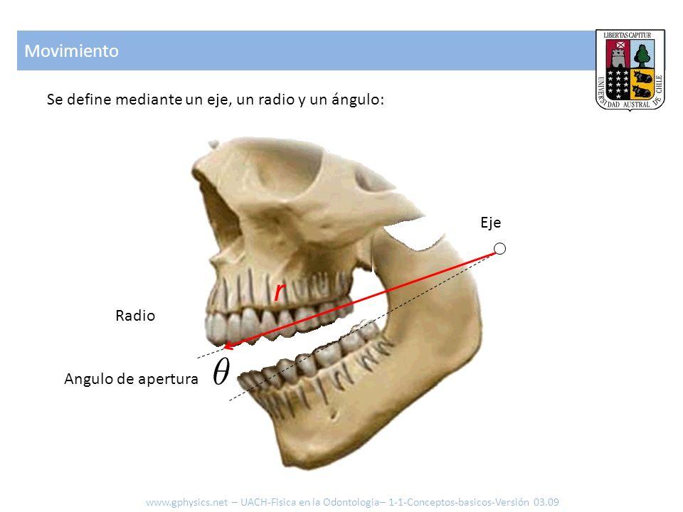 Movimiento El ángulo se mide en radianes: Apertura entre 0 ° - 45° lo que equivale a 0 – π/4 o 0 – 0.785 rad La conversión es: 1 rad = 57.296 grados 1 grado = 0.0175 rad www.gphysics.net – UACH-Fisica en la Odontologia– 1-1-Conceptos-basicos-Versión 03.09 Eje r