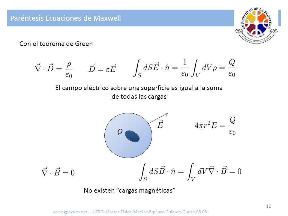 Paréntesis Ecuaciones de Maxwell 12 Con el teorema de Green www.gphysics.net – UFRO-Master-Fisica-Medica-Equipos-Guia-de-Ondas-08.08 No existen cargas