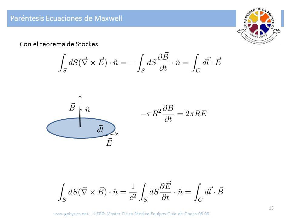 Paréntesis Ecuaciones de Maxwell 13 Con el teorema de Stockes www.gphysics.net – UFRO-Master-Fisica-Medica-Equipos-Guia-de-Ondas-08.08