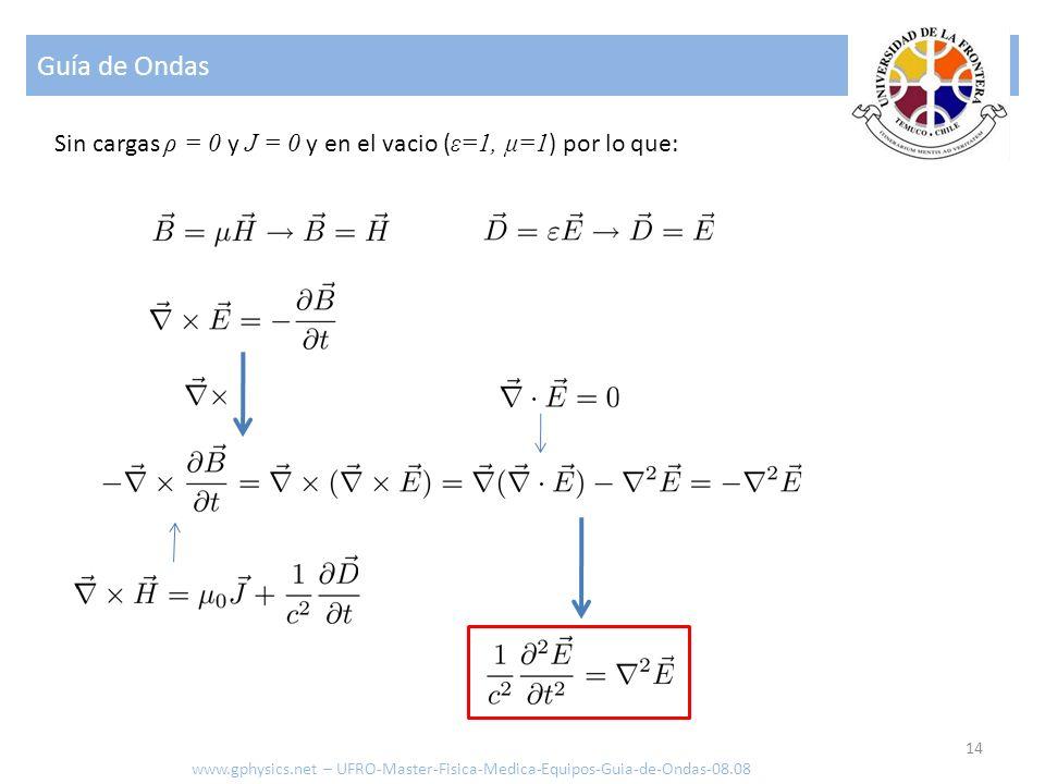 Guía de Ondas 14 Sin cargas ρ = 0 y J = 0 y en el vacio ( ε=1, μ=1 ) por lo que: www.gphysics.net – UFRO-Master-Fisica-Medica-Equipos-Guia-de-Ondas-08