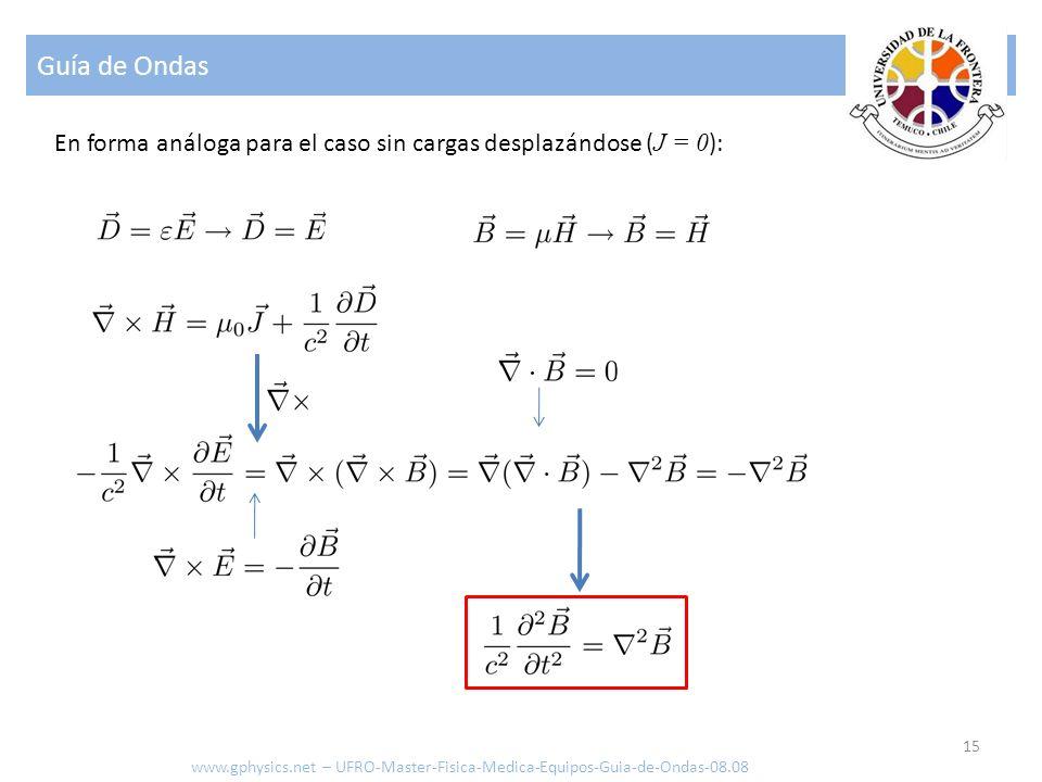 Guía de Ondas 15 En forma análoga para el caso sin cargas desplazándose ( J = 0 ): www.gphysics.net – UFRO-Master-Fisica-Medica-Equipos-Guia-de-Ondas-