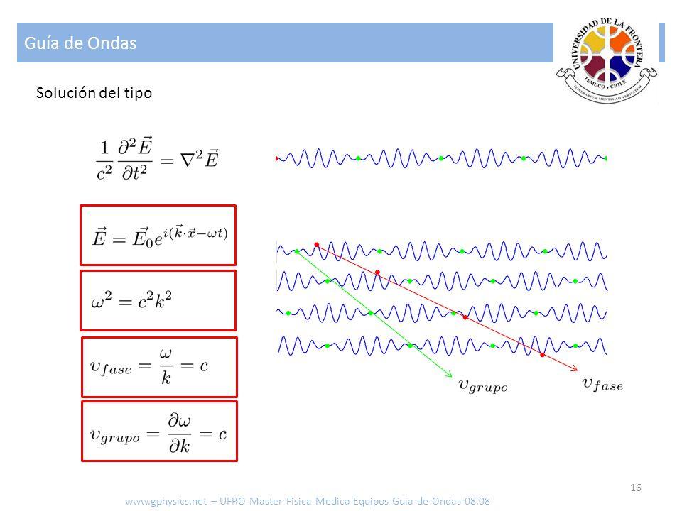 Guía de Ondas 16 Solución del tipo www.gphysics.net – UFRO-Master-Fisica-Medica-Equipos-Guia-de-Ondas-08.08