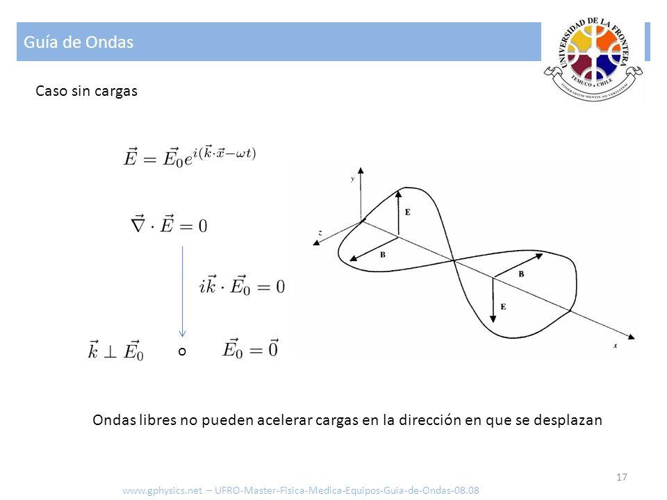 Guía de Ondas 17 Caso sin cargas o Ondas libres no pueden acelerar cargas en la dirección en que se desplazan www.gphysics.net – UFRO-Master-Fisica-Me
