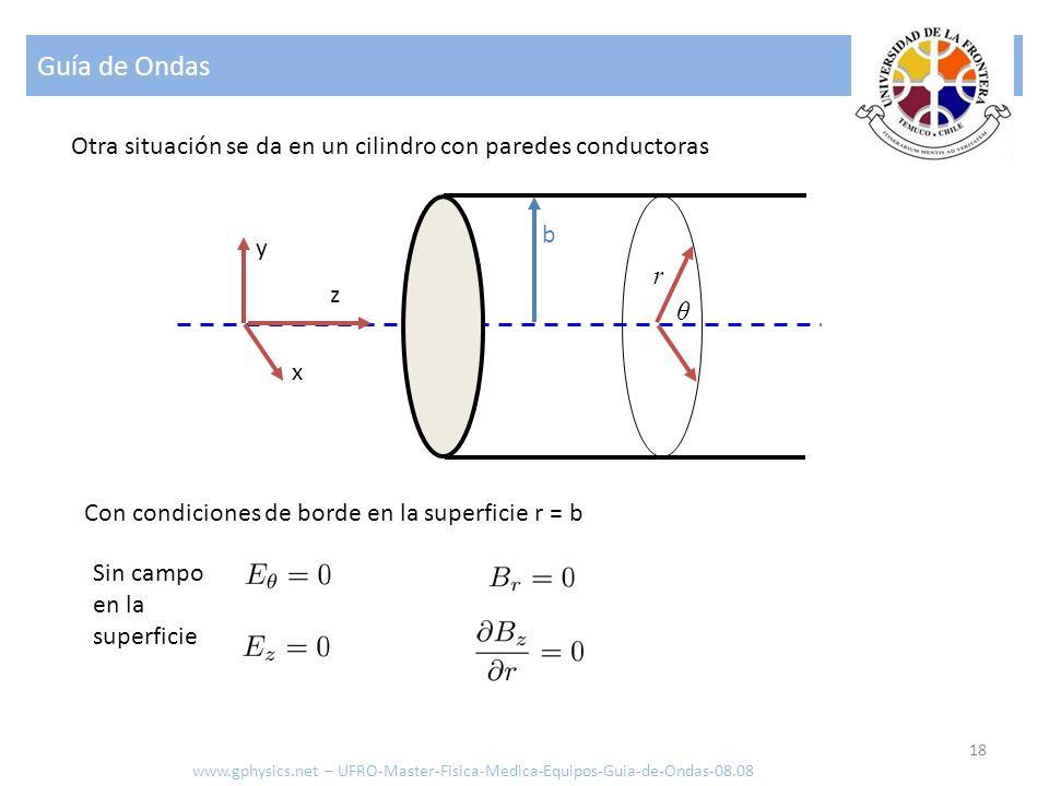 Guía de Ondas 18 Otra situación se da en un cilindro con paredes conductoras y x z b Con condiciones de borde en la superficie r = b θ r www.gphysics.