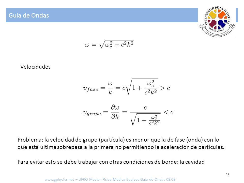 Guía de Ondas 25 Problema: la velocidad de grupo (partícula) es menor que la de fase (onda) con lo que esta ultima sobrepasa a la primera no permitien
