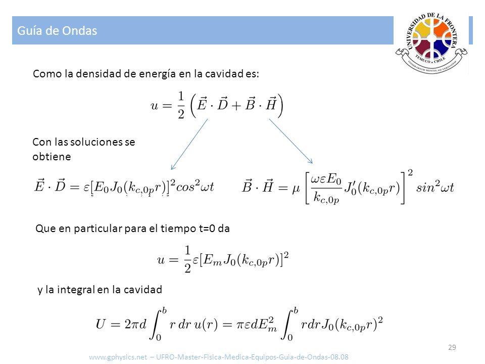 Guía de Ondas 29 Como la densidad de energía en la cavidad es: www.gphysics.net – UFRO-Master-Fisica-Medica-Equipos-Guia-de-Ondas-08.08 Con las soluci
