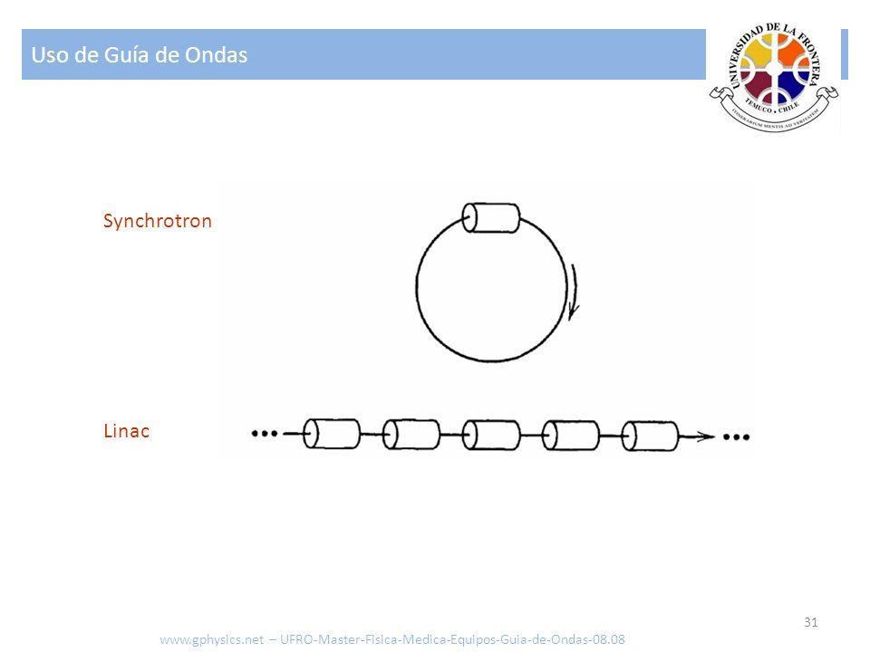 Uso de Guía de Ondas 31 Synchrotron Linac www.gphysics.net – UFRO-Master-Fisica-Medica-Equipos-Guia-de-Ondas-08.08