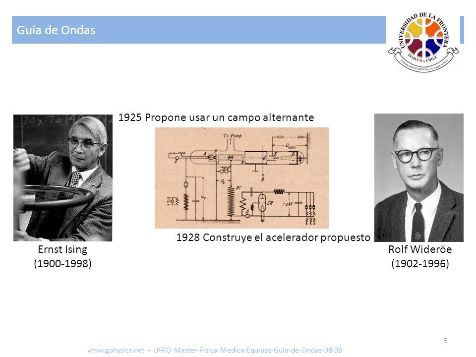 Guía de Ondas 5 Ernst Ising (1900-1998) Rolf Wideröe (1902-1996) 1925 Propone usar un campo alternante 1928 Construye el acelerador propuesto www.gphy