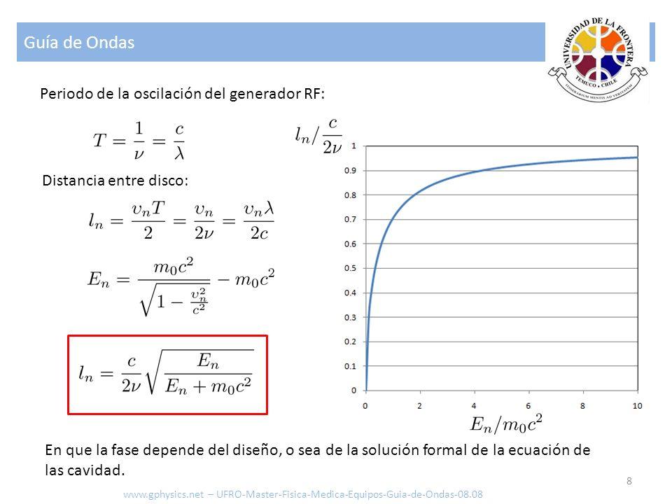 Guía de Ondas 9 Para energías superiores a m 0 c 2 la velocidad del electrón es aproximadamente aquella de la luz con lo que: www.gphysics.net – UFRO-Master-Fisica-Medica-Equipos-Guia-de-Ondas-08.08 Empleando el modelamiento del Klistrón se tiene que el factor de propagación es y el ángulo de transición queda como La energía ganada por el electrón después de la n-esima cavidad bajo un potencial V es: La pregunta es como se puede generar este campo magnético alternante (onda)