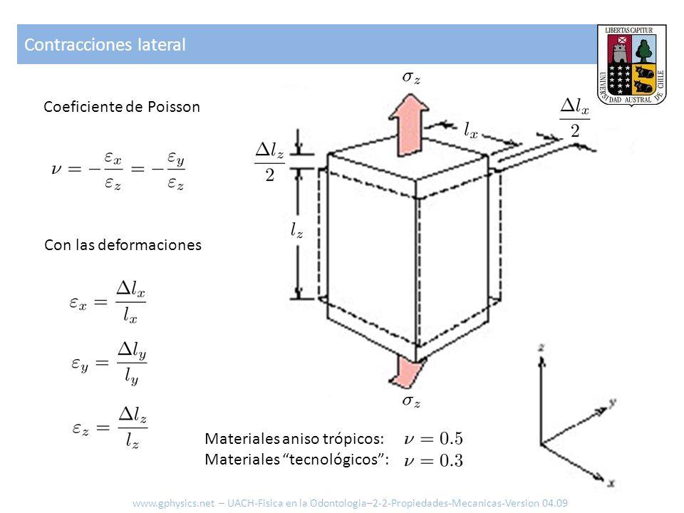 Contracciones lateral www.gphysics.net – UACH-Fisica en la Odontologia–2-2-Propiedades-Mecanicas-Version 04.09 Coeficiente de Poisson Con las deformac