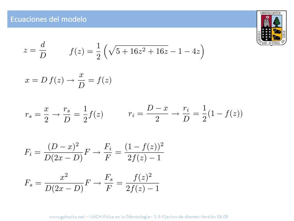 Ecuaciones del modelo www.gphysics.net – UACH-Fisica en la Odontologia– 1-3-Fijacion-de-dientes-Versión 04.09