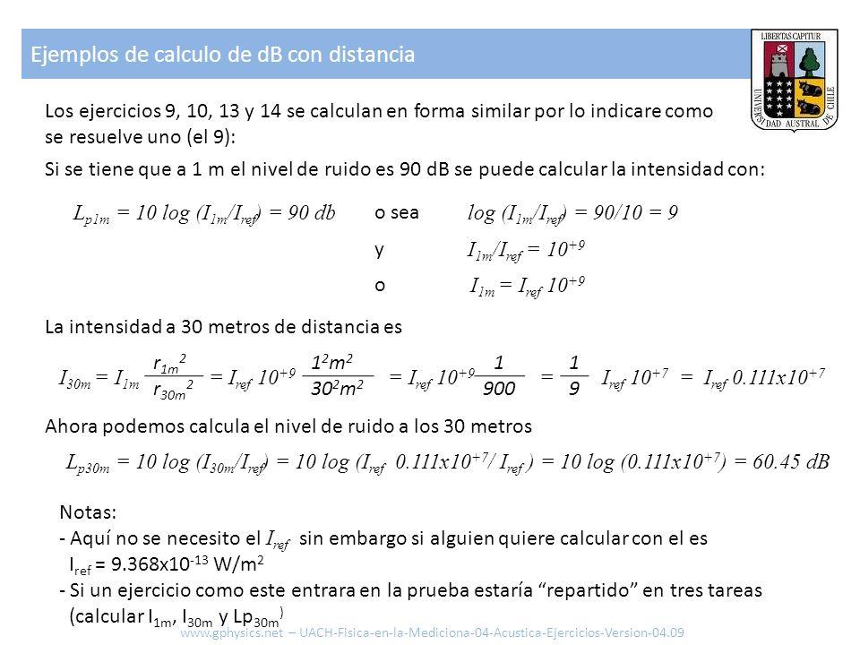 Ejemplos de calculo de dB con distancia www.gphysics.net – UACH-Fisica-en-la-Mediciona-04-Acustica-Ejercicios-Version-04.09 Los ejercicios 9, 10, 13 y