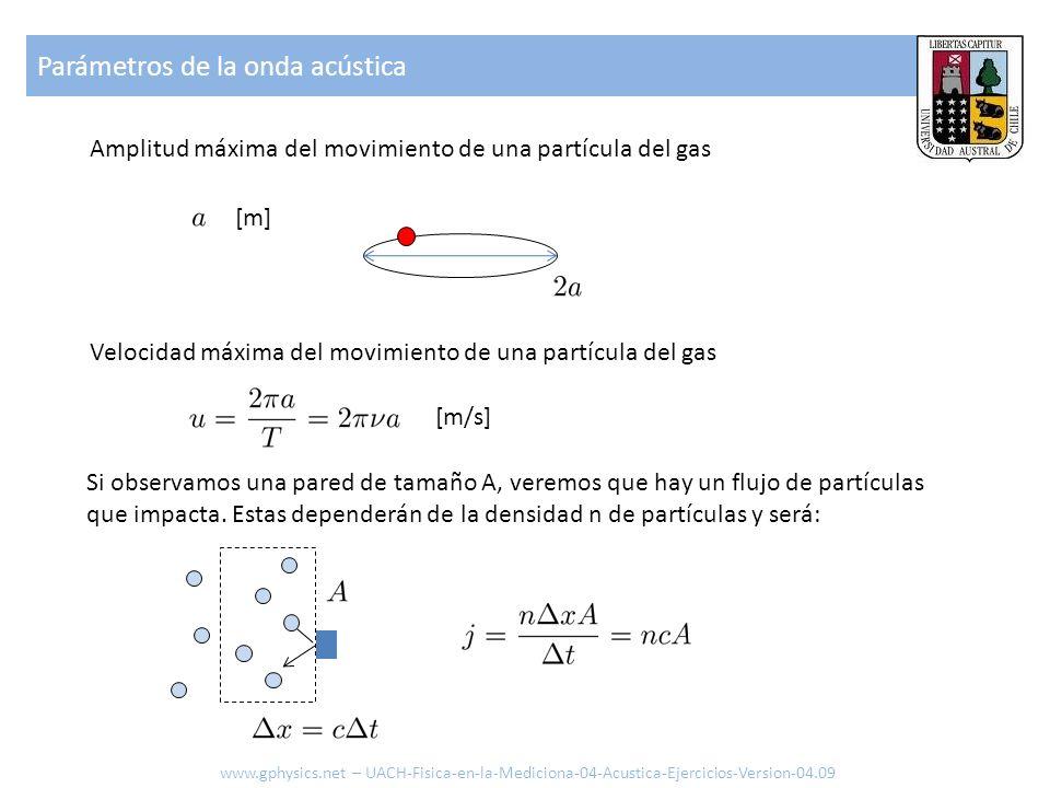 La presión que origina la onda de ruido es: Parámetros de la onda acústica La Presión acústica (presión máxima) de una onda en función de la densidad ρ [kg/m3] (ejemplo aire 1.29 kg/m 3 ) es [Pa] Capacidad del ser humano de detectar 2x10 -5 Pa www.gphysics.net – UACH-Fisica-en-la-Mediciona-04-Acustica-Ejercicios-Version-04.09