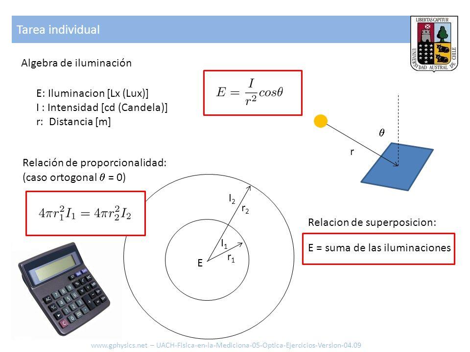 Tarea individual Algebra de iluminación E: Iluminacion [Lx (Lux)] I : Intensidad [cd (Candela)] r: Distancia [m] r Relación de proporcionalidad: (caso