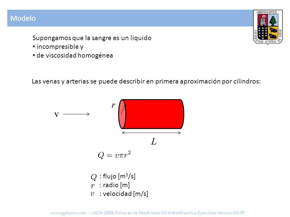 El flujo se regiría por la ley de Hagen-Poiseville L : largo del cilindro [m] p : diferencia de presión en el largo L [N/m 2 ] : viscosidad [Pa s] que aplica a líquidos Newtonianos Modelo según Hagen Poiseville www.gphysics.net – UACH-2008-Fisica-en-la-Mediciona-03-Hidrodinamica-Ejercicios-Version-04.09