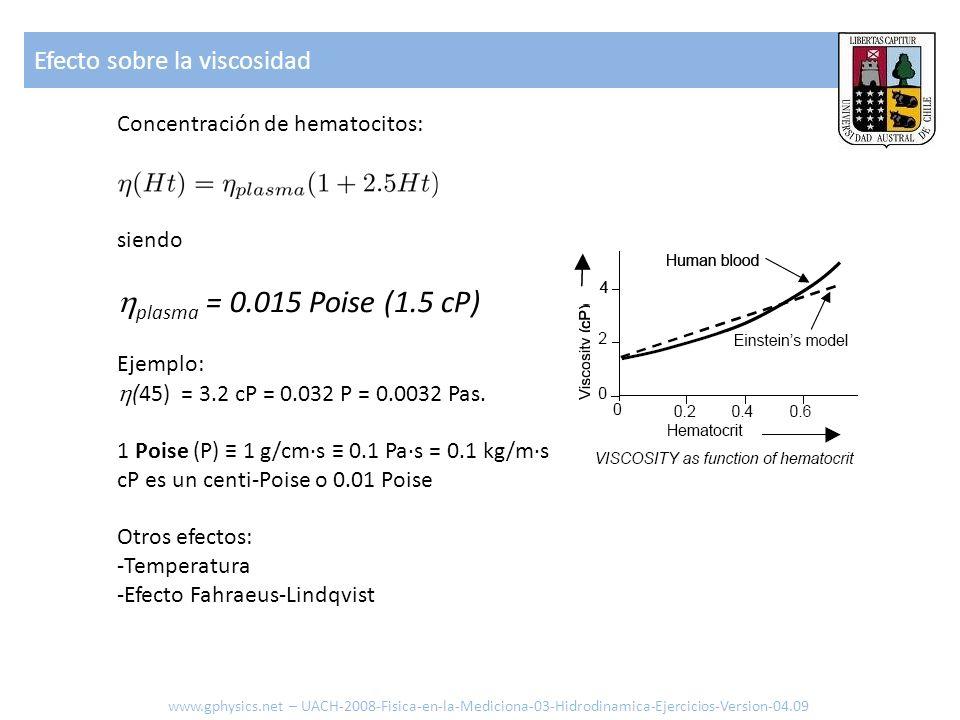 Concentración de hematocitos: siendo plasma = 0.015 Poise (1.5 cP) Ejemplo: (45) = 3.2 cP = 0.032 P = 0.0032 Pas. 1 Poise (P) 1 g/cm·s 0.1 Pa·s = 0.1