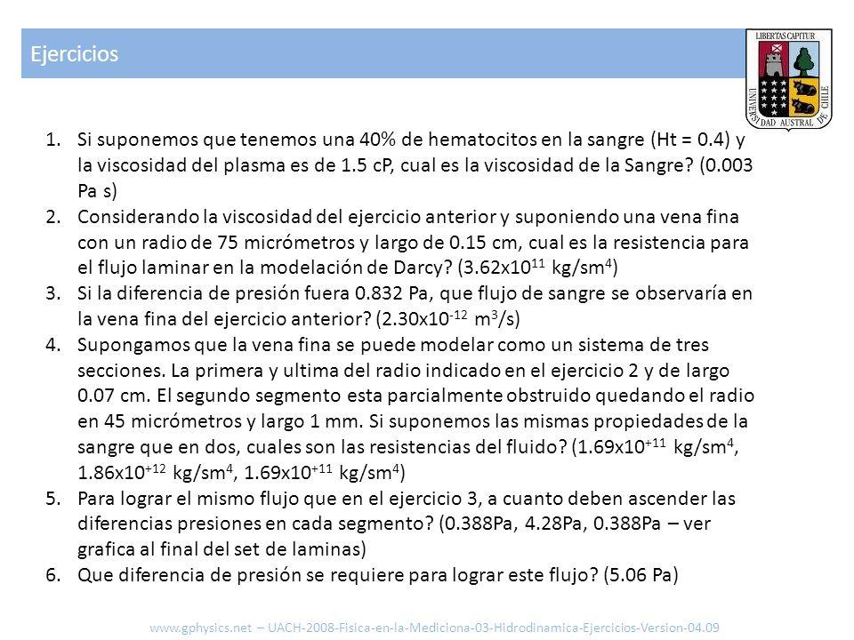 Ejercicios 1.Si suponemos que tenemos una 40% de hematocitos en la sangre (Ht = 0.4) y la viscosidad del plasma es de 1.5 cP, cual es la viscosidad de