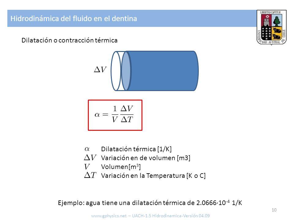 Hidrodinámica del fluido en el dentina 10 www.gphysics.net – UACH-1.5 Hidrodinamica-Versión 04.09 Dilatación o contracción térmica Dilatación térmica [1/K] Variación en de volumen [m3] Volumen[m 3 ] Variación en la Temperatura [K o C] Ejemplo: agua tiene una dilatación térmica de 2.0666·10 -4 1/K