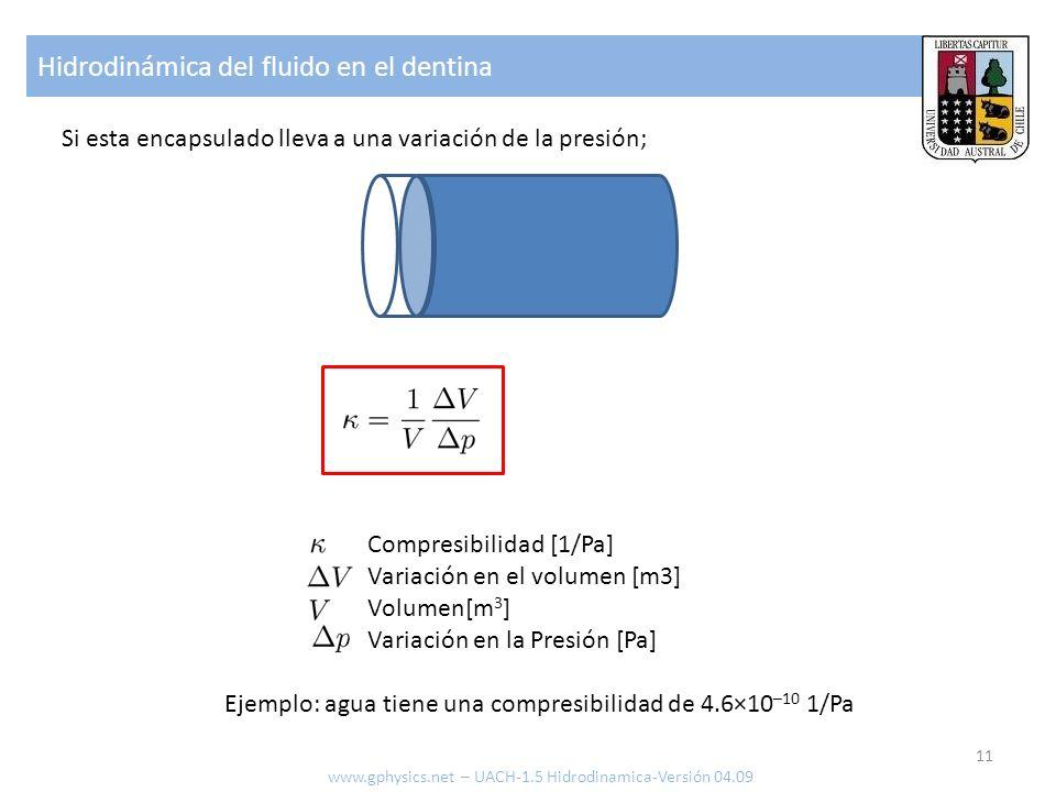 Hidrodinámica del fluido en el dentina 11 www.gphysics.net – UACH-1.5 Hidrodinamica-Versión 04.09 Si esta encapsulado lleva a una variación de la presión; Compresibilidad [1/Pa] Variación en el volumen [m3] Volumen[m 3 ] Variación en la Presión [Pa] Ejemplo: agua tiene una compresibilidad de 4.6×10 –10 1/Pa