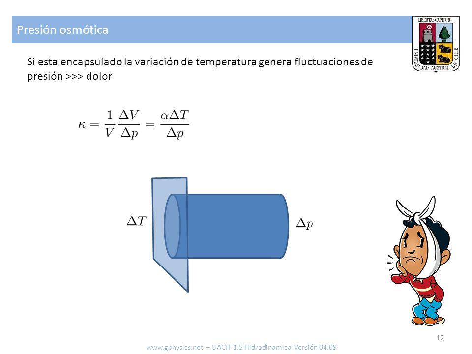 Presión osmótica 12 www.gphysics.net – UACH-1.5 Hidrodinamica-Versión 04.09 Si esta encapsulado la variación de temperatura genera fluctuaciones de presión >>> dolor