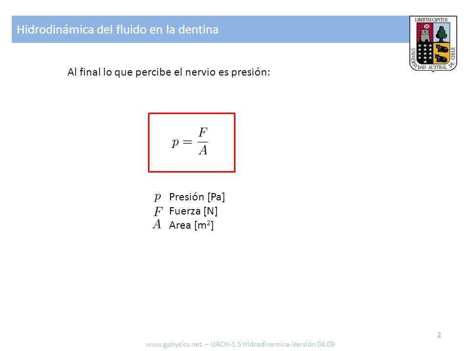 Hidrodinámica del fluido en la dentina 2 www.gphysics.net – UACH-1.5 Hidrodinamica-Versión 04.09 Al final lo que percibe el nervio es presión: Presión [Pa] Fuerza [N] Area [m 2 ]