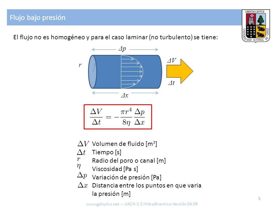 Flujo bajo presión El flujo no es homogéneo y para el caso laminar (no turbulento) se tiene: Volumen de fluido [m 3 ] Tiempo [s] Radio del poro o canal [m] Viscosidad [Pa s] Variación de presión [Pa] Distancia entre los puntos en que varia la presión [m] 5 www.gphysics.net – UACH-1.5 Hidrodinamica-Versión 04.09 r ΔVΔV ΔtΔt ΔpΔp ΔxΔx
