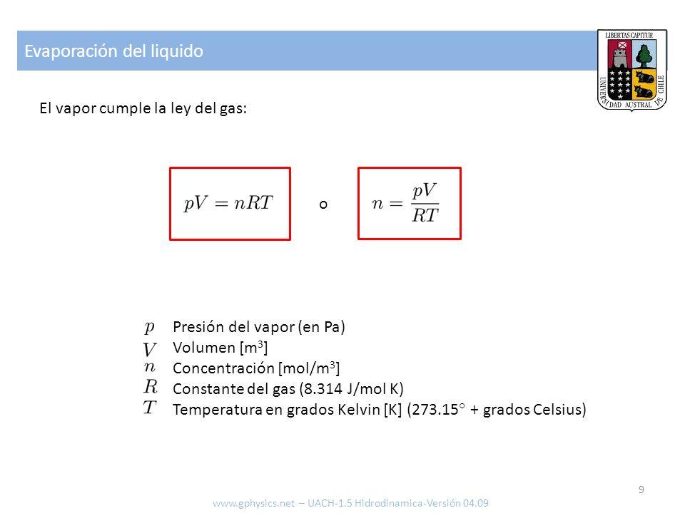 Evaporación del liquido El vapor cumple la ley del gas: Presión del vapor (en Pa) Volumen [m 3 ] Concentración [mol/m 3 ] Constante del gas (8.314 J/mol K) Temperatura en grados Kelvin [K] (273.15° + grados Celsius) 9 o www.gphysics.net – UACH-1.5 Hidrodinamica-Versión 04.09