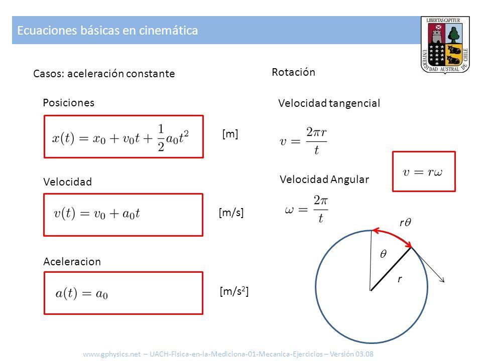 Casos: aceleración constante Ecuaciones básicas en cinemática [m/s] [m] [m/s 2 ] Rotación Posiciones Velocidad Aceleracion Velocidad tangencial Veloci
