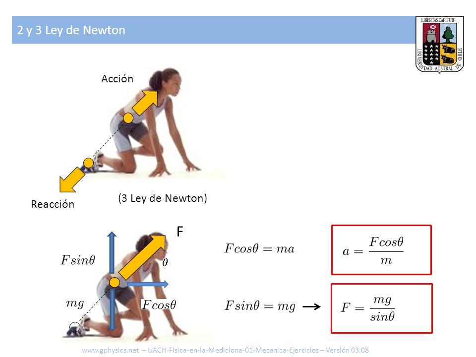 Reacción Acción (3 Ley de Newton) 2 y 3 Ley de Newton F www.gphysics.net – UACH-Fisica-en-la-Mediciona-01-Mecanica-Ejercicios – Versión 03.08