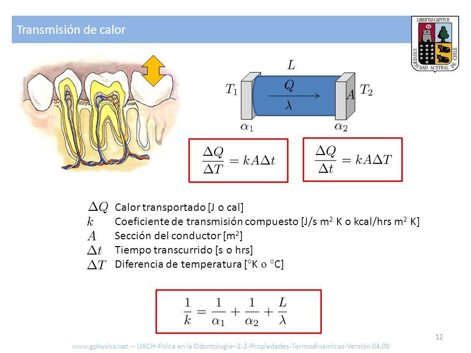 Transmisión de calor Calor transportado [J o cal] Coeficiente de transmisión compuesto [J/s m 2 K o kcal/hrs m 2 K] Sección del conductor [m 2 ] Tiemp