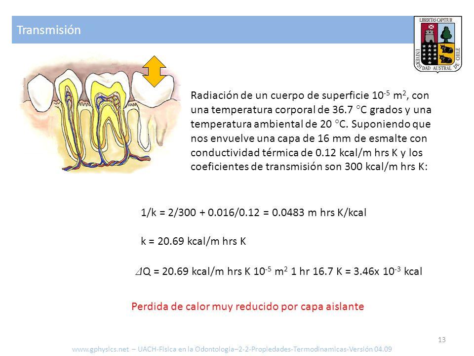 Transmisión Radiación de un cuerpo de superficie 10 -5 m 2, con una temperatura corporal de 36.7 ° C grados y una temperatura ambiental de 20 ° C. Sup