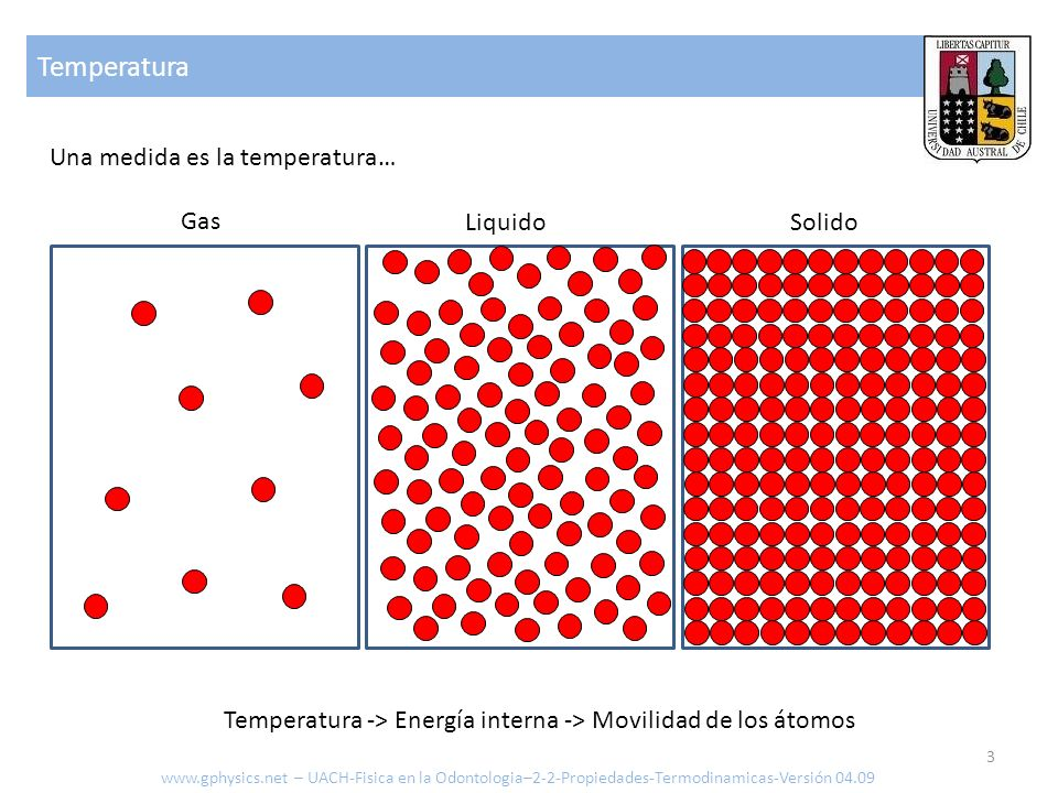 Temperatura Gas LiquidoSolido Una medida es la temperatura… Temperatura -> Energía interna -> Movilidad de los átomos 3 www.gphysics.net – UACH-Fisica