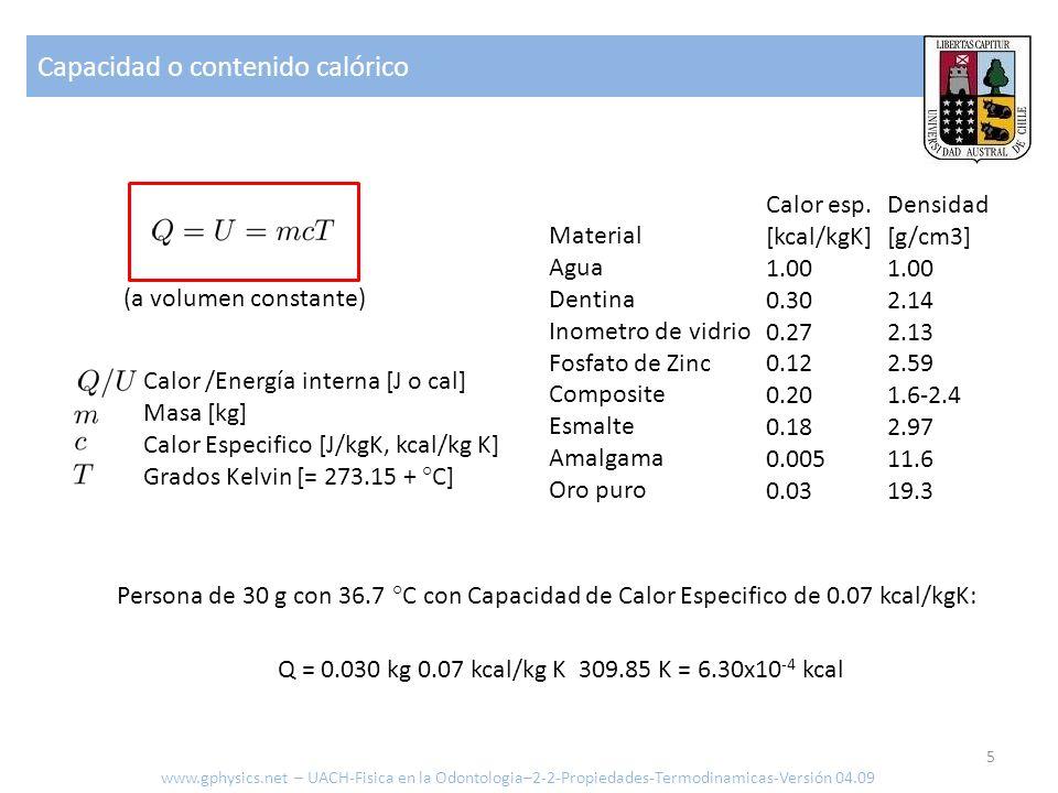 Conducción de calor Calor transportado [J o cal] Conductividad térmica [J/msK o kcal/m hrs K = 1.163 J/msK] Sección del conductor [m2] Tiempo transcurrido [s o hrs] Largo del conductor [m] Diferencia de temperatura [°K o °C] Δ Q = 0.5 kcal/m hrs K 10 -5 m 2 1 hr 3 K/1.6x10 -2 m = 9.38x10 -5 kcal -> Conducción por una diente de largo 16 mm, sección 10 -5 m2, con una diferencia de 3 grados, durante una hora y conductividad de 0.5 kcal/m hrs K: no es un mecanismo eficiente 6 www.gphysics.net – UACH-Fisica en la Odontologia–2-2-Propiedades-Termodinamicas-Versión 04.09