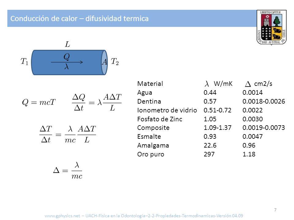 Transmisión de calor Calor transportado [J o cal] Coeficiente de transmisión [J/s m 2 K o kcal/hrs m 2 K] Sección del conductor [m 2 ] Tiempo transcurrido [s o hrs] Diferencia de temperatura [ °K o ° C] 8 www.gphysics.net – UACH-Fisica en la Odontologia–2-2-Propiedades-Termodinamicas-Versión 04.09