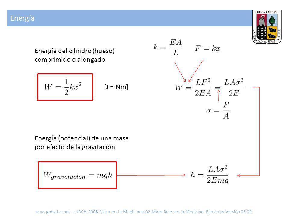 Energía del cilindro (hueso) comprimido o alongado Energía (potencial) de una masa por efecto de la gravitación [J = Nm] Energía www.gphysics.net – UACH-2008-Fisica-en-la-Mediciona-02-Materiales-en-la-Medicina–Ejercicios-Versión 03.09