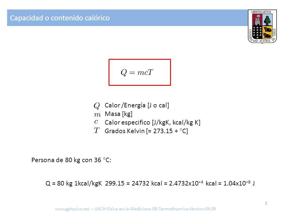 Capacidad o contenido calórico www.gphysics.net – UACH-Fisica-en-la-Mediciona-06-Termodinamica-Version-04.09 Calor /Energía [J o cal] Masa [kg] Calor