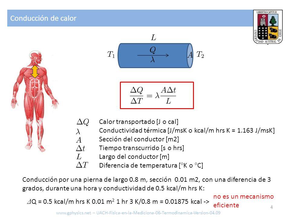 Transmisión de calor www.gphysics.net – UACH-Fisica-en-la-Mediciona-06-Termodinamica-Version-04.09 5 Calor transportado [J o cal] Coeficiente de transmisión [J/s m 2 K o kcal/hrs m 2 K] Sección del conductor [m 2 ] Tiempo transcurrido [s o hrs] Diferencia de temperatura [ °K o ° C]