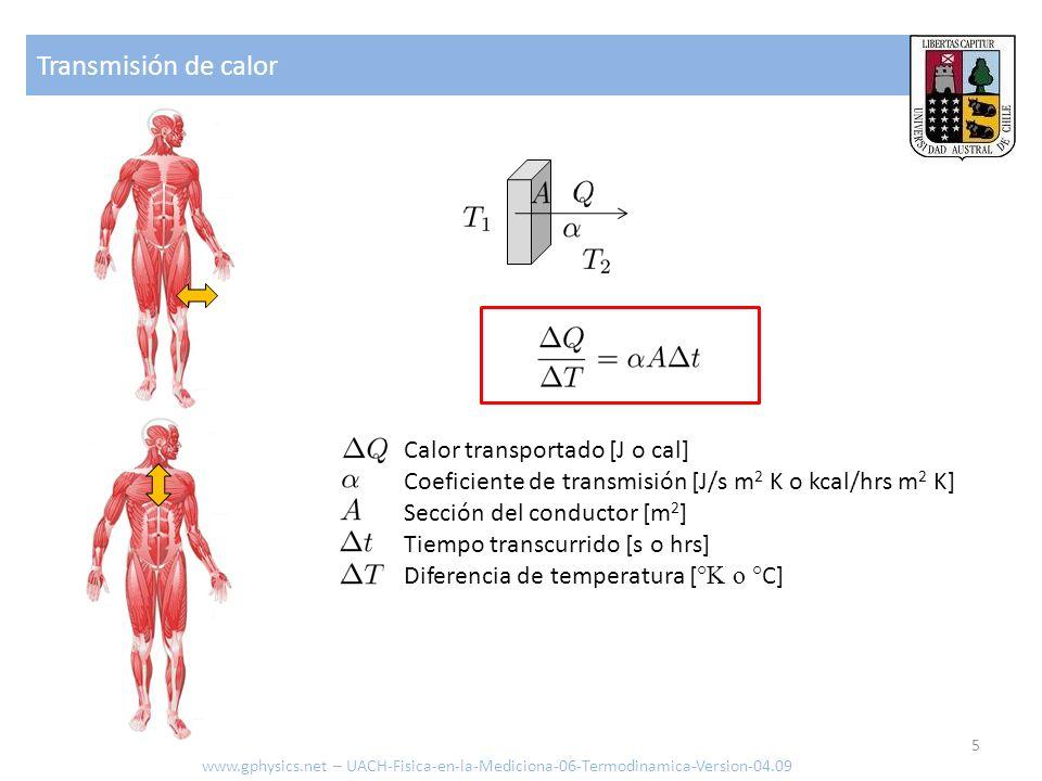Transmisión de calor www.gphysics.net – UACH-Fisica-en-la-Mediciona-06-Termodinamica-Version-04.09 6 Calor transportado [J o cal] Coeficiente de transmisión [J/s m 2 K o kcal/hrs m 2 K] Sección del conductor [m 2 ] Tiempo transcurrido [s o hrs] Diferencia de temperatura [ °K o ° C]