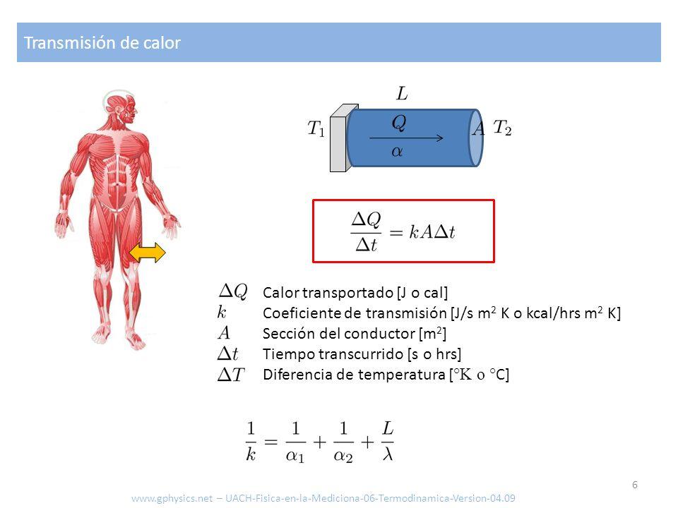 Transmisión de calor www.gphysics.net – UACH-Fisica-en-la-Mediciona-06-Termodinamica-Version-04.09 6 Calor transportado [J o cal] Coeficiente de trans