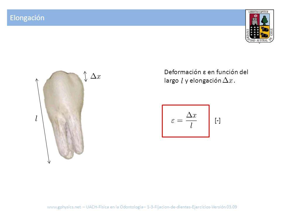 Elongación Deformación ε en función del largo y elongación. [-] www.gphysics.net – UACH-Fisica en la Odontologia– 1-3-Fijacion-de-dientes-Ejercicios-V