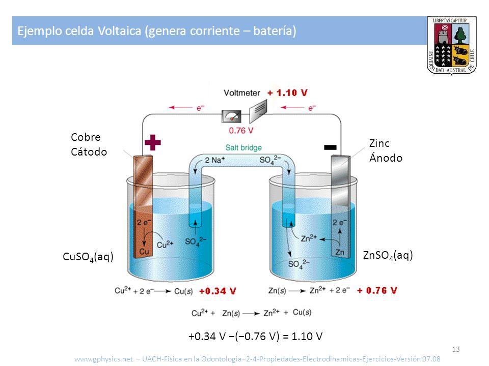 Cobre Cátodo Zinc Ánodo Ejemplo celda Voltaica (genera corriente – batería) 13 www.gphysics.net – UACH-Fisica en la Odontologia–2-4-Propiedades-Electr