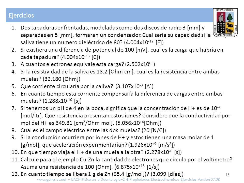 Ejercicios 15 www.gphysics.net – UACH-Fisica en la Odontologia–2-4-Propiedades-Electrodinamicas-Ejercicios-Versión 07.08 1.Dos tapaduras enfrentadas,