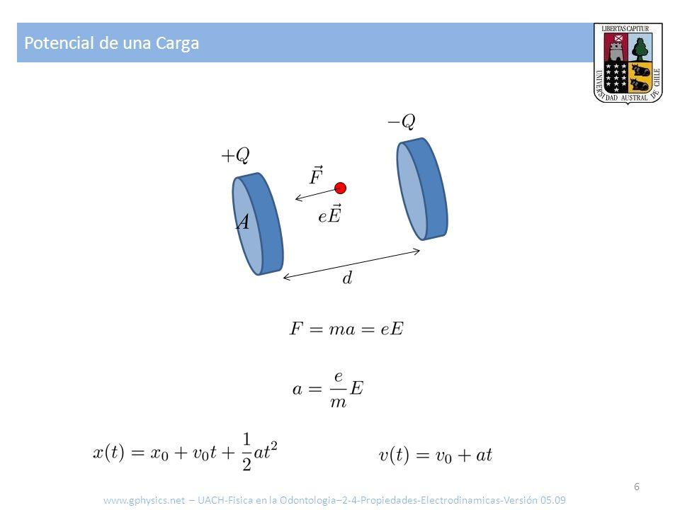 Ley de Ohm 7 Potencial [V: Volt] Resistencia [ Ω: Ohm] Corriente [A: Amperes = C/s] En el caso del cuerpo humano las principales corrientes no se deben a electrones, si no a los iones Na +, K +, Ca 2+ y Cl Georg Simon Ohm www.gphysics.net – UACH-Fisica en la Odontologia–2-4-Propiedades-Electrodinamicas-Versión 05.09
