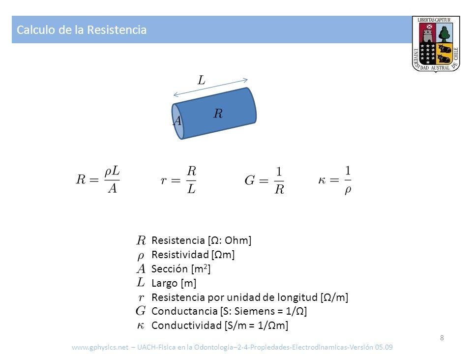 Calculo de la Resistencia 8 Resistencia [Ω: Ohm] Resistividad [Ωm] Sección [m 2 ] Largo [m] Resistencia por unidad de longitud [Ω/m] Conductancia [S: