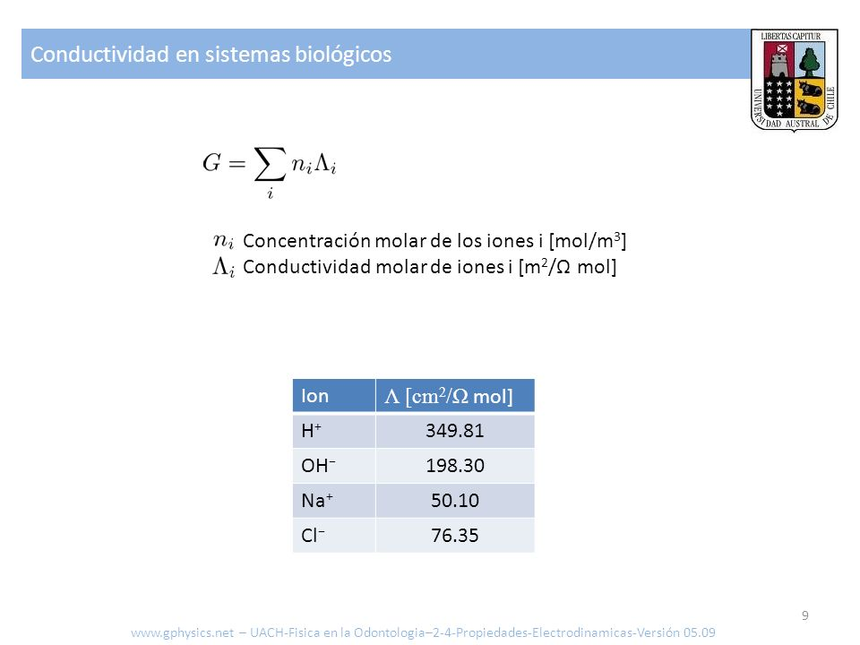 Conductividad en sistemas biológicos 9 Concentración molar de los iones i [mol/m 3 ] Conductividad molar de iones i [m 2 /Ω mol] www.gphysics.net – UA