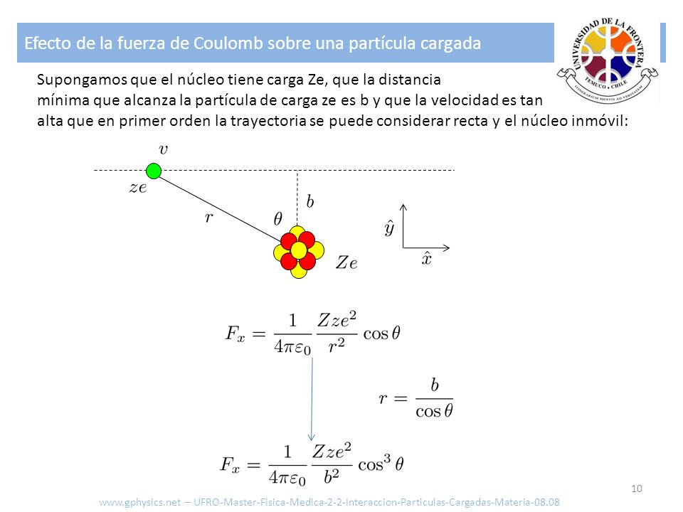 Efecto de la fuerza de Coulomb sobre una partícula cargada 10 Supongamos que el núcleo tiene carga Ze, que la distancia mínima que alcanza la partícula de carga ze es b y que la velocidad es tan alta que en primer orden la trayectoria se puede considerar recta y el núcleo inmóvil: www.gphysics.net – UFRO-Master-Fisica-Medica-2-2-Interaccion-Particulas-Cargadas-Materia-08.08