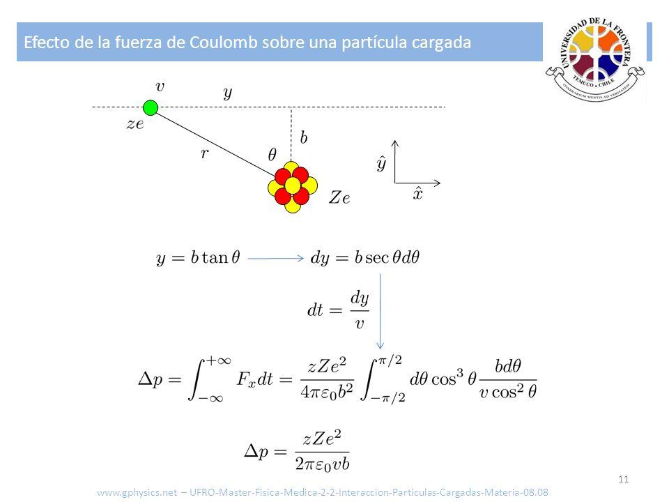Efecto de la fuerza de Coulomb sobre una partícula cargada 11 www.gphysics.net – UFRO-Master-Fisica-Medica-2-2-Interaccion-Particulas-Cargadas-Materia