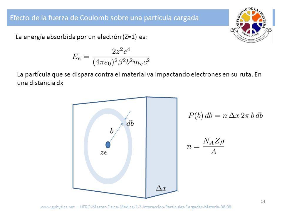 Efecto de la fuerza de Coulomb sobre una partícula cargada 14 La energía absorbida por un electrón (Z=1) es: La partícula que se dispara contra el mat