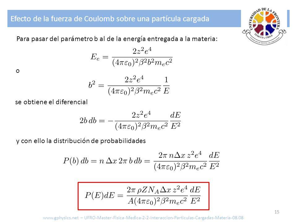 Efecto de la fuerza de Coulomb sobre una partícula cargada 15 Para pasar del parámetro b al de la energía entregada a la materia: o se obtiene el diferencial y con ello la distribución de probabilidades www.gphysics.net – UFRO-Master-Fisica-Medica-2-2-Interaccion-Particulas-Cargadas-Materia-08.08